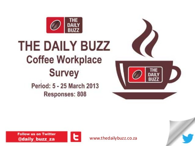 The Daily Buzz South African Coffee Index