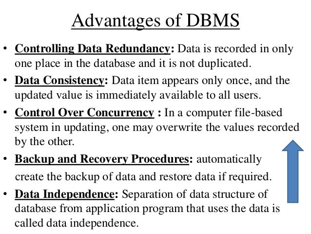 recovery system dbms Discrete disaster recovery to protect your enterprise against data and productivity losses resulting from a node or cluster failure, codasyl dbms's.