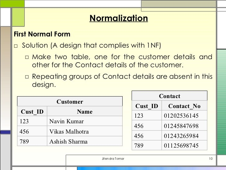 Dbms normalization for Table design normalization