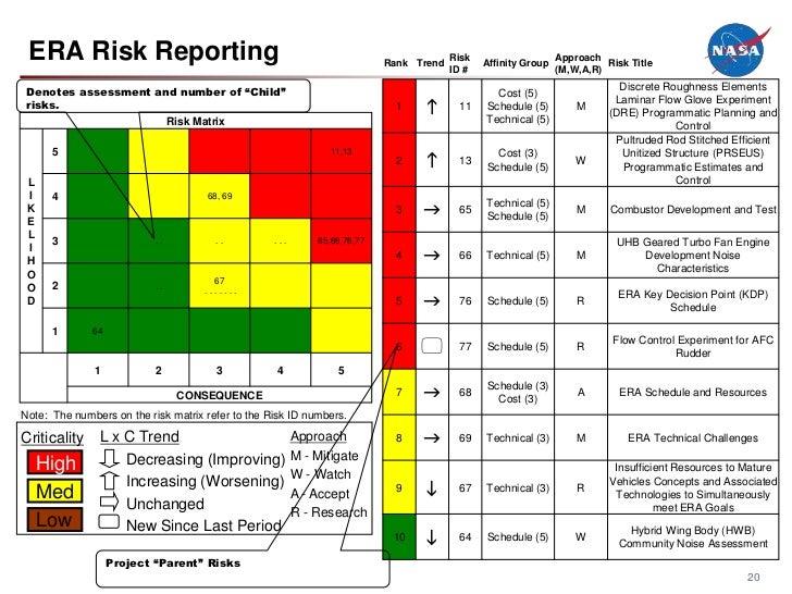 Z Chart Table Anova Varianzanalyse Excel Statistik