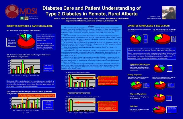 Diabetes Care and Patient Understanding ofDiabetes Care and Patient Understanding ofType 2 Diabetes in Remote, Rural Alber...