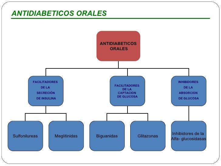 Diabetes Tratamiento: Tratamiento Diabetes