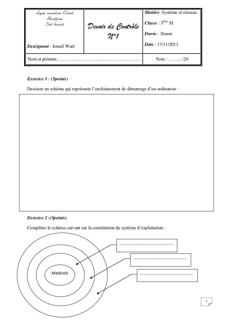 Lycée secondaire Ouled                                               Matière :Système et réseaux          Haoffouz        ...