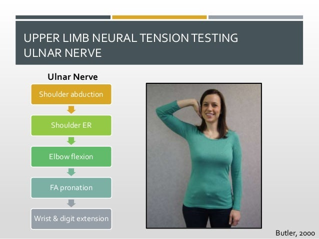 Nerve Gliding Exercises - Excursion and Valuable ...