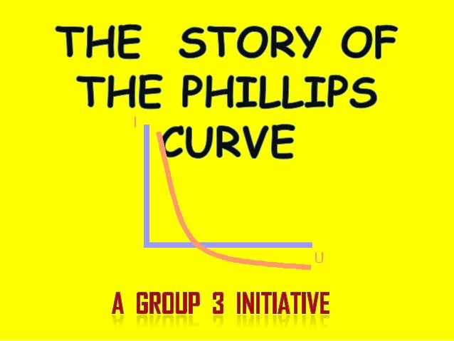 In economics, the Phillips curve is a historical inverse relationship between the rate of unemployment and the rate of inf...