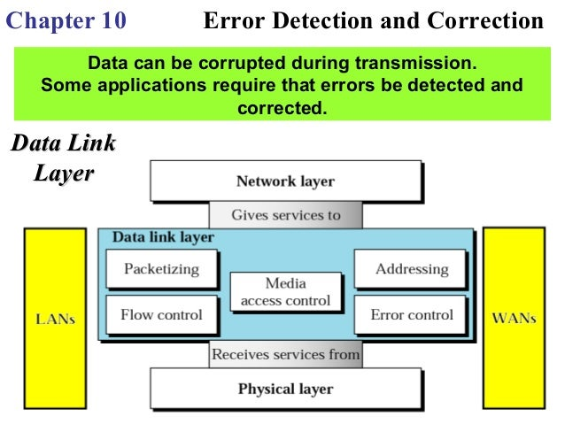 error detection and correction Definitions the general definitions of the terms are as follows: error detection is the detection of errors caused by noise or other impairments during transmission from the transmitter to the receiver.
