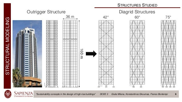 What Is Conceptual Design For High Rise Building