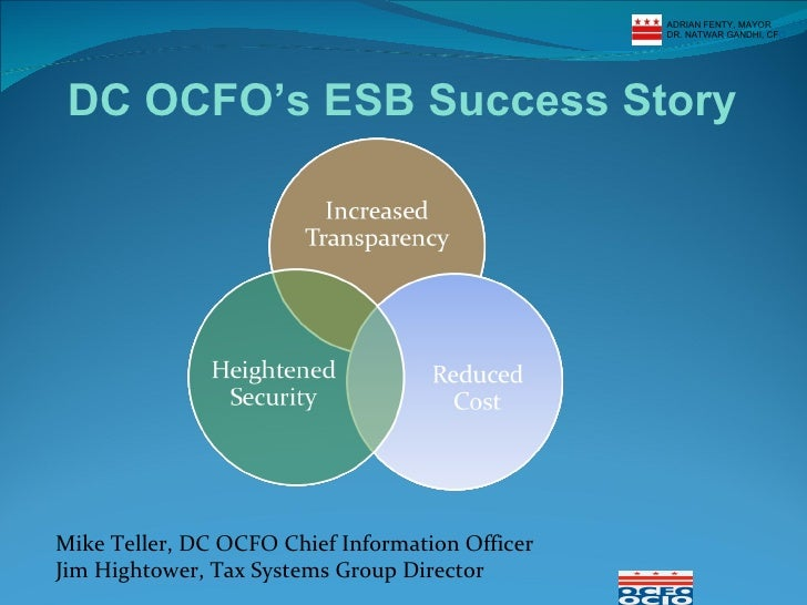 DC OCFO's ESB Success Story Mike Teller, DC OCFO Chief Information Officer Jim Hightower, Tax Systems Group Director