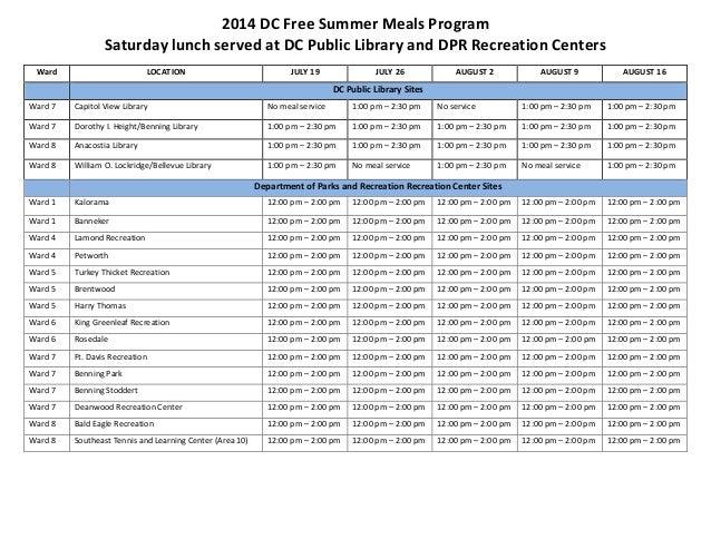 DC Free Summer Meals Program 2014 Saturday sites
