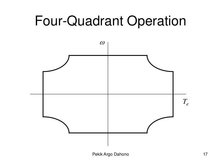 Operation Four Four-quadrant Operation  te