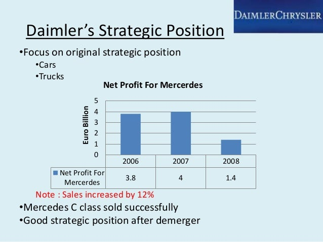 daimler chryslers strategy