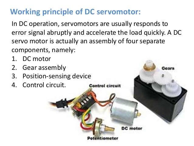 Dc servo motor for Dc motor working principle video download