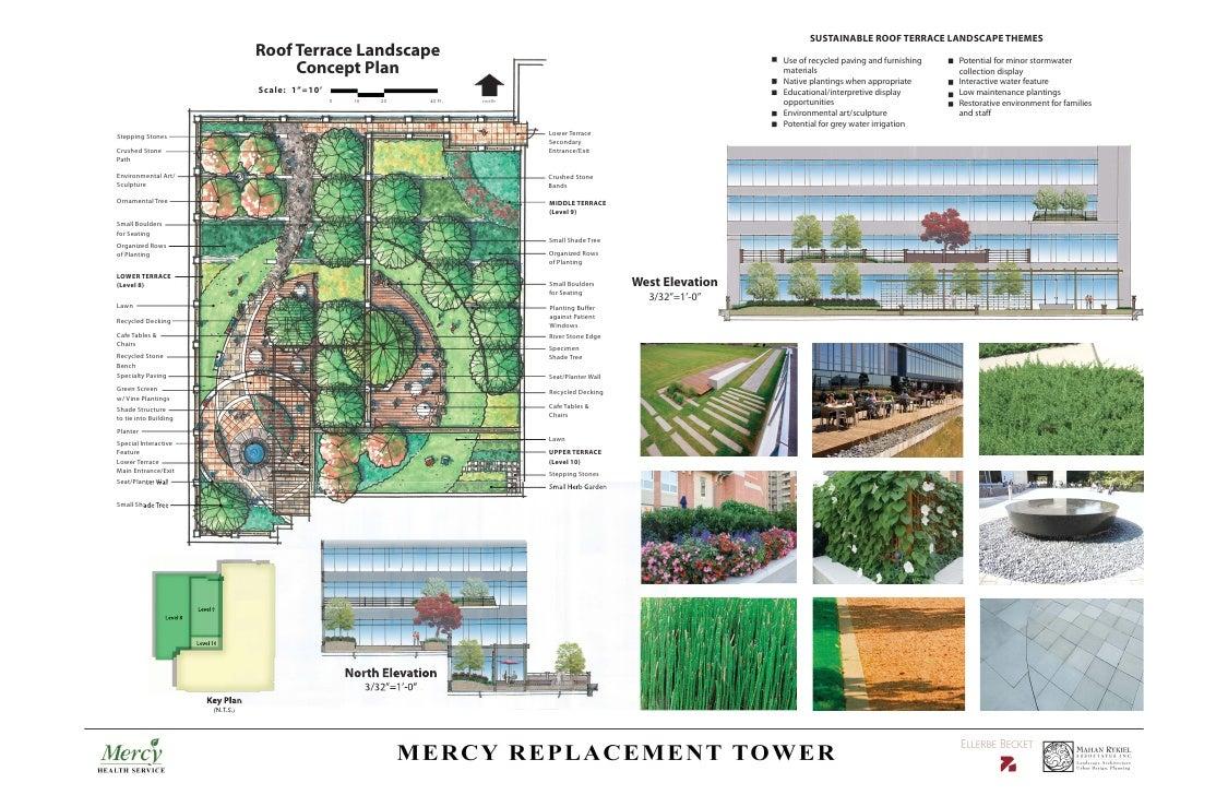 Design Development- Mercy Memorial Hospital Roof Terrace