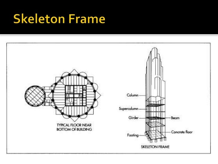 Petronas towers - Type of foundation concept ...