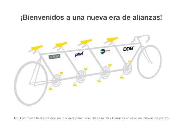 ¡Bienvenidos a una nueva era de alianzas! DDB promovió la alianza con sus partners para hacer del caso Islas Canarias un c...