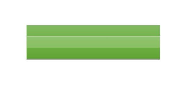 65% 25% 8% 2% OPERADORA CLARO MOVISTAR CNT TUENTI