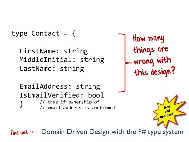 Domain Driven Design with the F# type System -- F#unctional Londoners 2014
