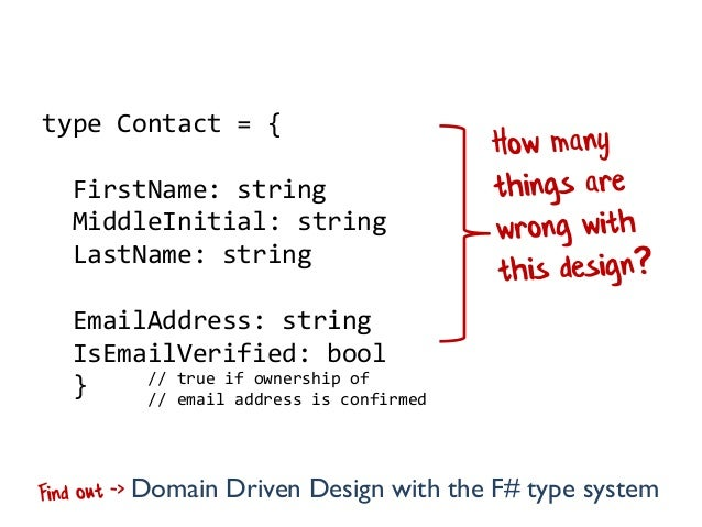 Domain Driven Design with the F# type System -- NDC London 2013