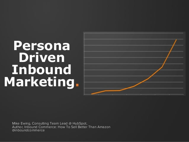 Persona Driven Inbound Marketing. Mike Ewing, Consulting Team Lead @ HubSpot, Author, Inbound Commerce: How To Sell Better...