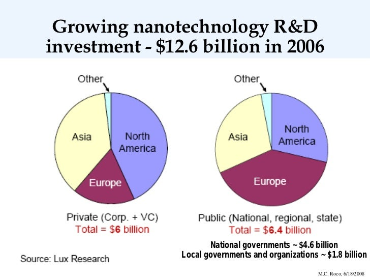 essay on environmental implications of nanotechnology Nanotechnology environmental and health implications (nni work group) nerl   hemical substances include, but are not limited to, composition, structure,.