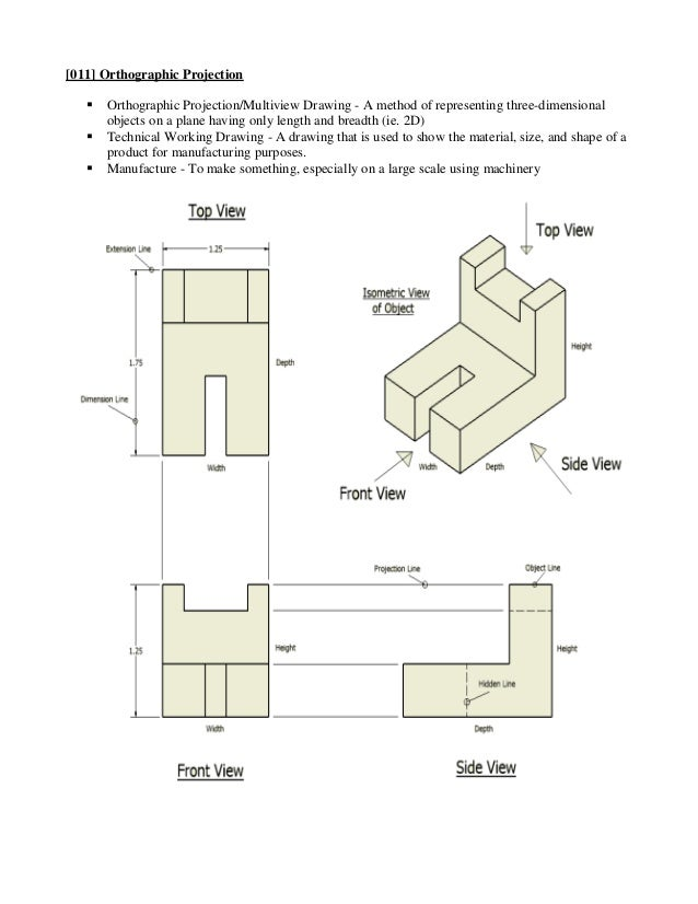 Types Of Line Drawing Algorithm : Ddp test notes pltw