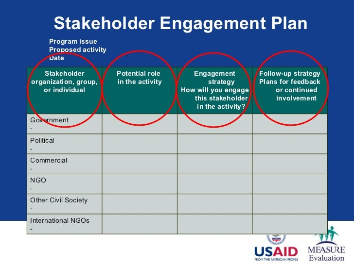 Stakeholder engagement is the process used by an organisation to engage relevant stakeholders for a purpose to achieve accepted outcomes (AccountAbility, ). The Office of Government Commerce (OGC) explicitly link stakeholder engagement to success explaining that