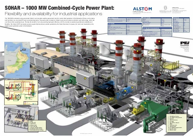 sohar-oman-1000-mw-cycle-power-plant-wallchart