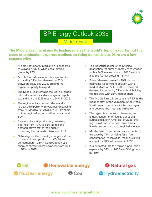 BP Energy Outlook 2035 Middle East The Middle East maintains its leading role as the world's top oil exporter but the shar...