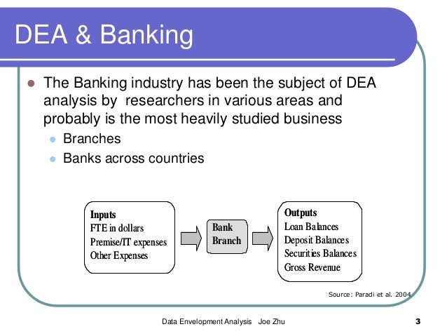 thesis on banking industry