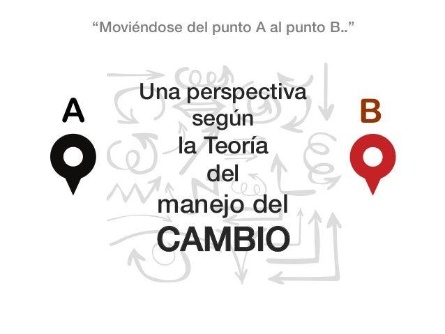 """A B """"Moviéndose del punto A al punto B..""""!    Una perspectiva ! según ! la Teoría ! del! manejo del ! CAMBIO!"""