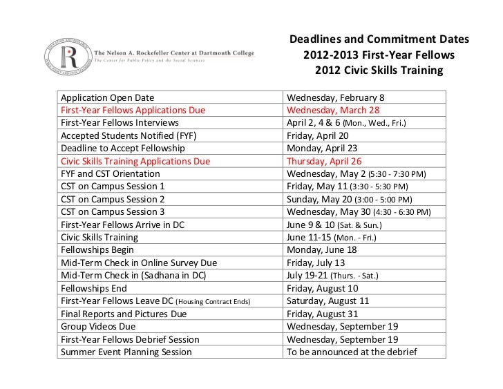 Deadlines and Commitment Dates