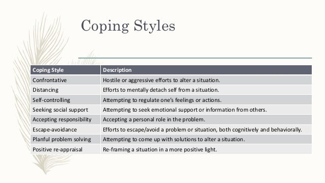 coping styles used by chronic health disorder sufferers Search harvard health publishing  arthritis drugs do little for sufferers' mental health  here are 10 helpful strategies for coping with a chronic condition.