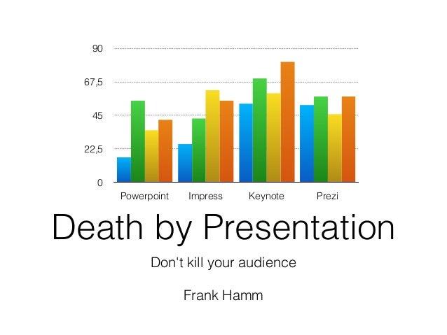 0 22,5 45 67,5 90 Powerpoint Impress Keynote Prezi Don't kill your audience Frank Hamm Death by Presentation