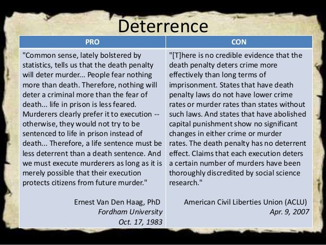 Government Policy and Death: Death Penalty