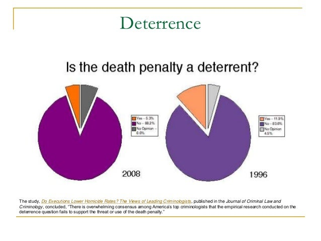 societys deterrence of the death penalty The death penalty is the ultimate punishment a society can impose on its citizens you can't be deterred because that deterrence relies on a rational actor.