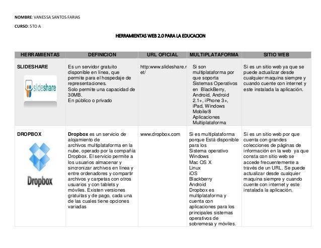 NOMBRE: VANESSA SANTOS FARIAS  CURSO: 5TO A  HERRAMIENTAS WEB 2.0 PARA LA EDUCACION  HERRAMIENTAS DEFINICION URL OFICIAL M...