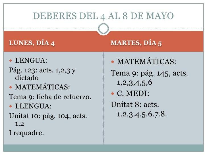 DEBERES DEL 4 AL 8 DE MAYO                               MARTES, DÍA 5 LUNES, DÍA 4   LENGUA:                     MATEMÁ...