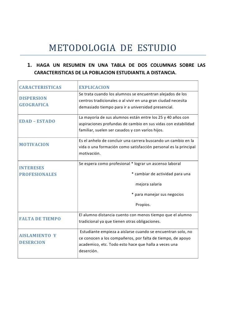 METODOLOGIA  DE  ESTUDIO<br />  HAGA UN RESUMEN EN UNA TABLA DE DOS COLUMNAS SOBRE LAS CARACTERISTICAS DE LA POBLACION EST...