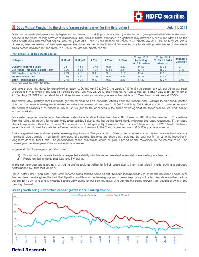 Retail Research 1 Debt Mutual Funds – Is the time of super returns over for the time being? July 13, 2013 Debt mutual fund...