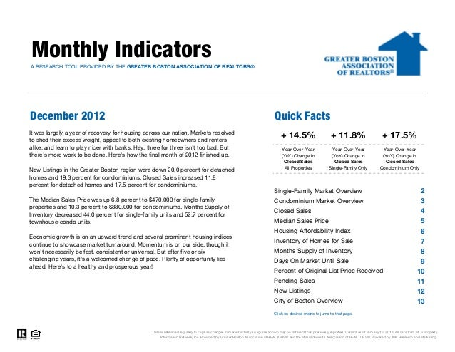 Monthly IndicatorsA RESEARCH TOOL PROVIDED BY THE GREATER BOSTON ASSOCIATION OF REALTORS®December 2012                    ...