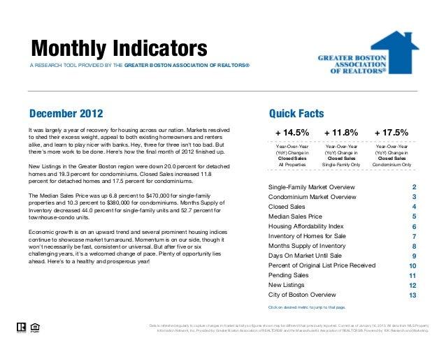 Market Data, December 2012