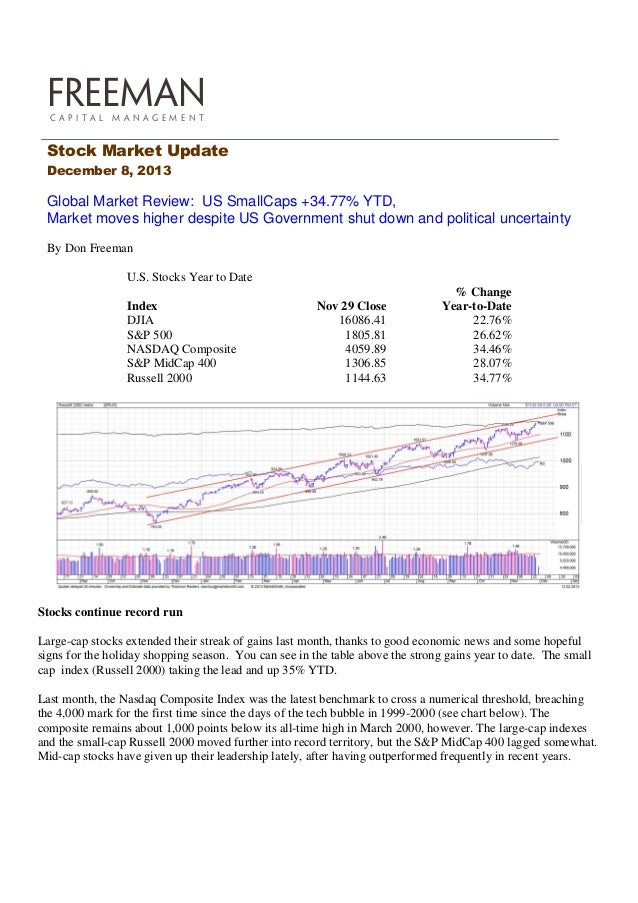 Global Market Review 8 December 2013 Don Freeman Thailand