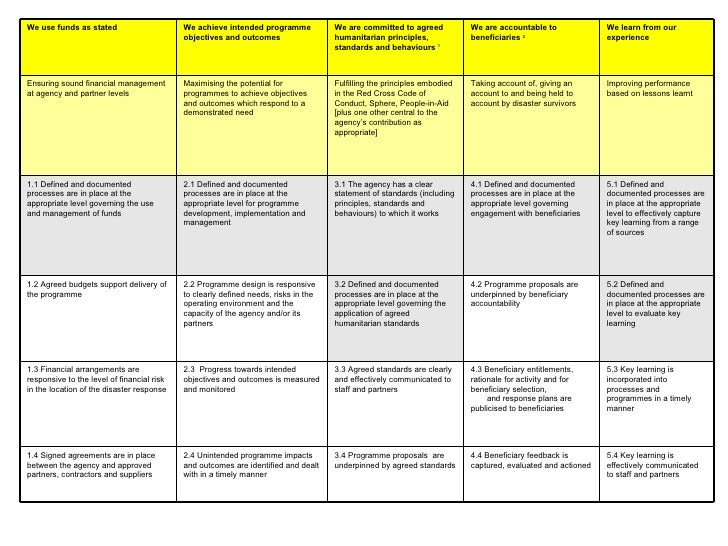 DEC Accountability Framework Doc