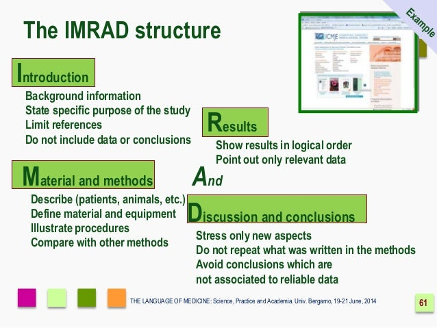 Imrad The Format For Scientific Another Way To Remember