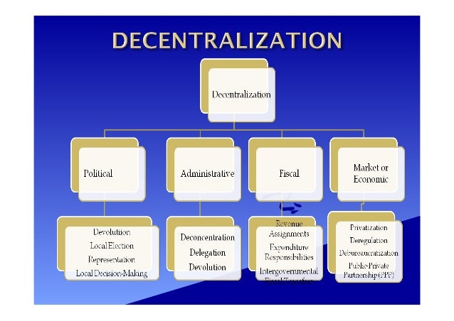 centralized and decentralized government From centralized to decentralized governance  the national government makes the rules under which subnational governments operate.