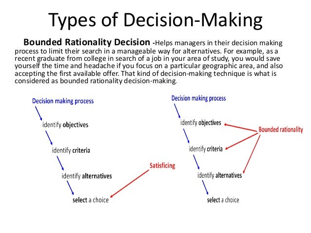 decision making analysis fundamental challenge for organizations Participative management and employee and in all levels of organizational decision making the fundamental challenges facing public science.