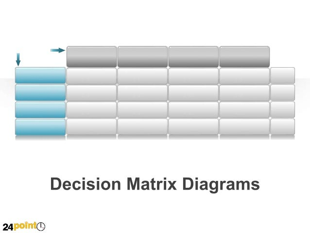 Decision Matrix Diagrams for PowerPoint Presentations