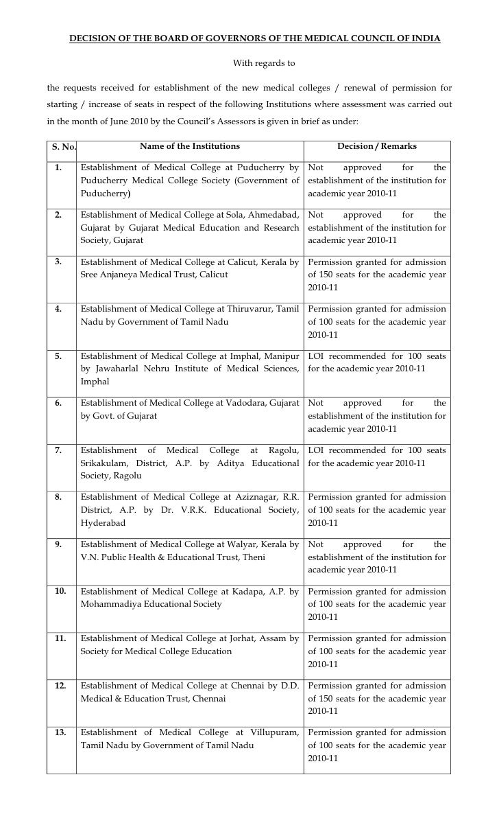 DECISION OF THE BOARD OF GOVERNORS OF THE MEDICAL COUNCIL OF INDIA                                                 With re...