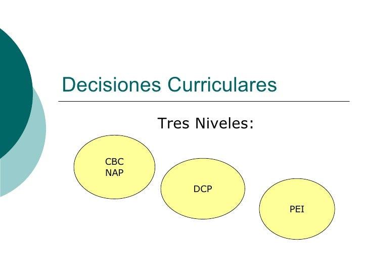 Decisiones Curriculares Tres Niveles: CBC NAP DCP PEI