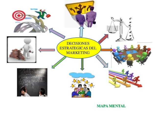 DECISIONESESTRATEGICAS DEL   MARKETING                   MAPA MENTAL